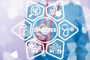 Why Can't Diabetics Use Heating Pads?